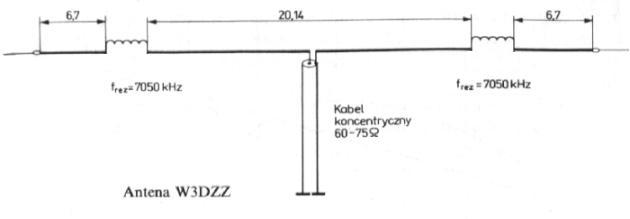 The W3DZZ antenna for 40 and 80 meter band